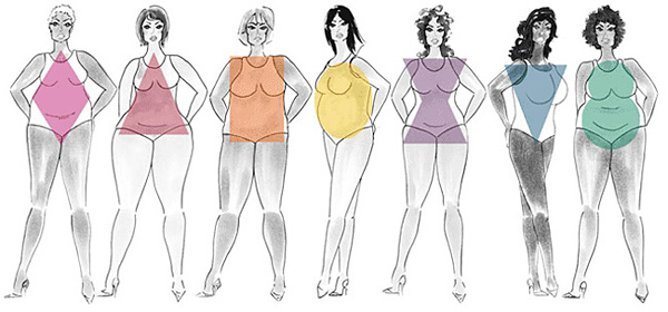 Wedding Dress Styles For Body Types 74 Great Learning your BODY TYPE